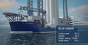 Neptun Ship Design: Neue Konzepte für Schiffe im Offshore-Einsatz